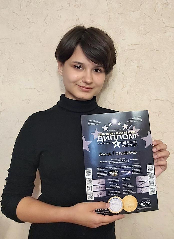 Анна Головань